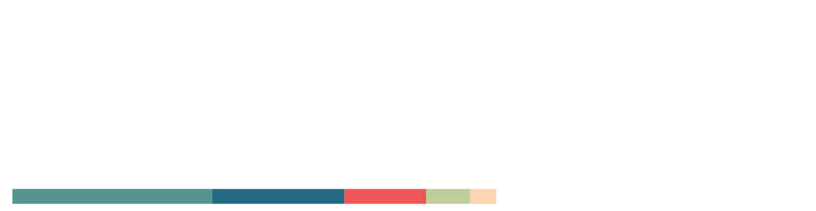 The End of Wealth and Retirement As You Know It